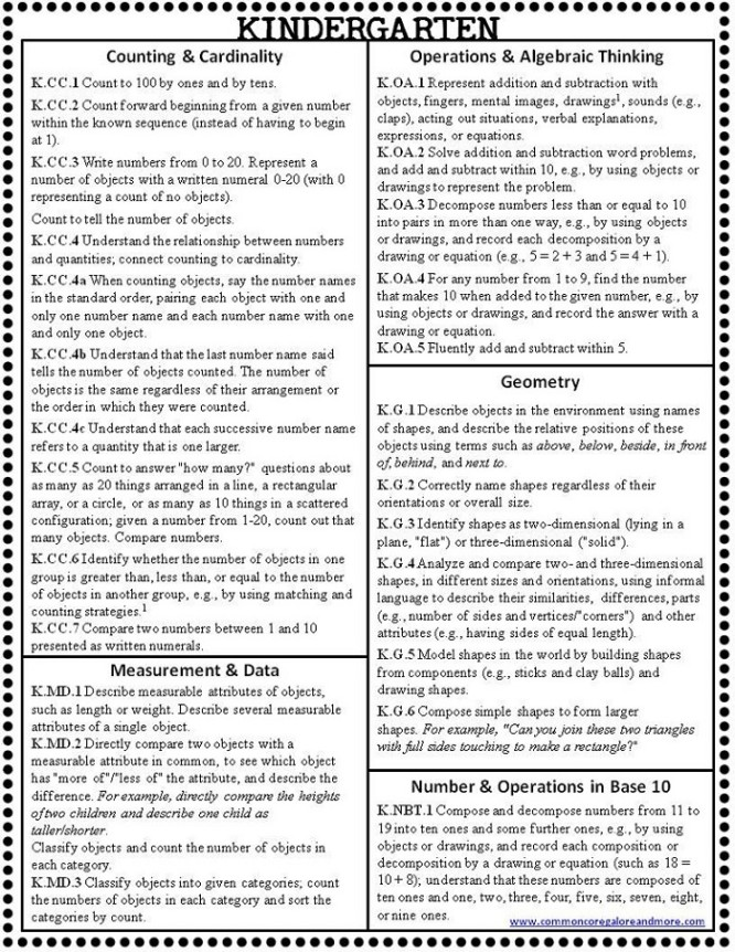 photo about First Grade Common Core Standards Printable identified as Popular Main Math Cheat Sheets Beth Kelly