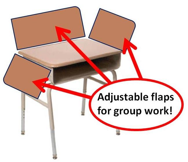 Desk-Flaps